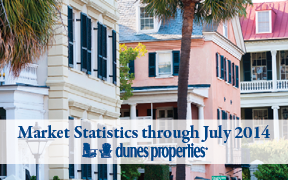 Charleston SC Real Estate Market Statistics July 2014