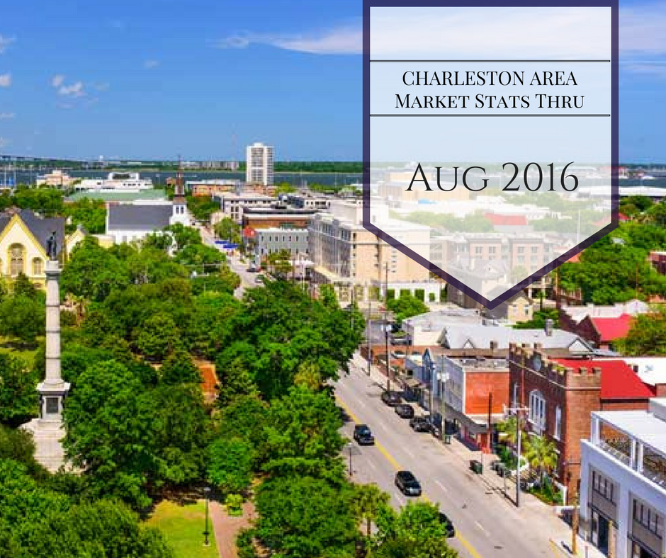 Charleston, SC Real Estate Market Stats