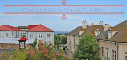 charleston-area-market-statistics
