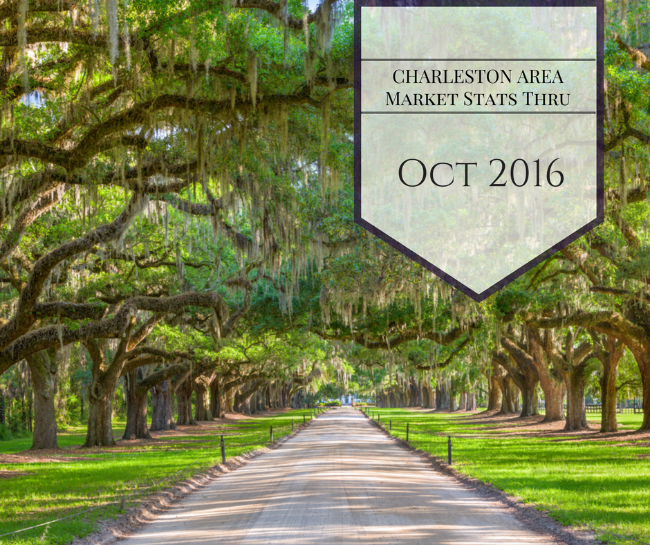 Charleston real estate market stats thru October 2016