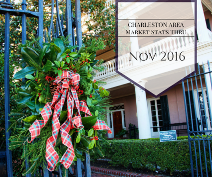 Charleston Market Sattistics Through November 2016