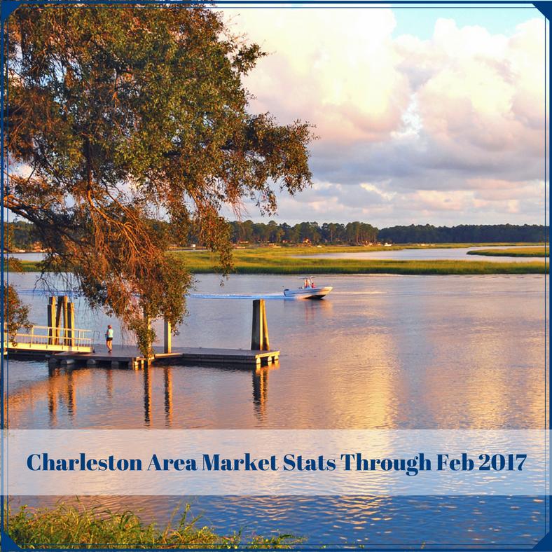 Market Stats blog image