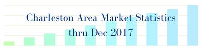 Charleston Area Market Statistics