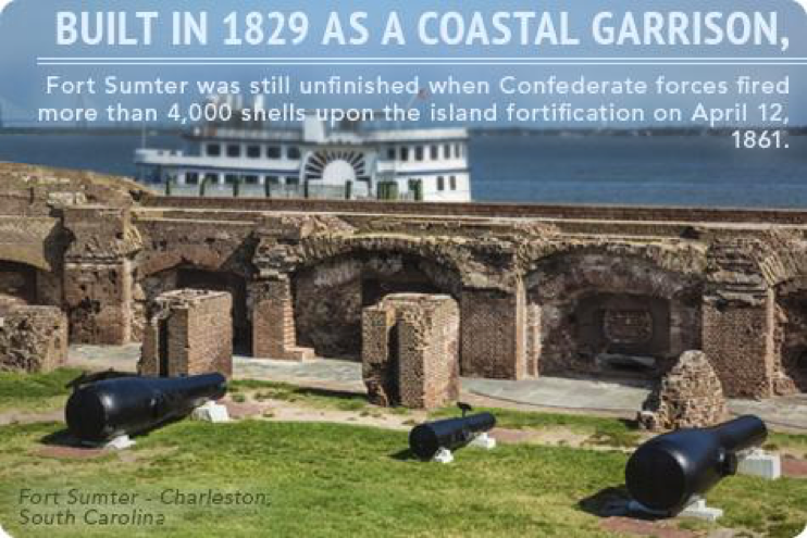 Military History in Charleston, Fort Sumter