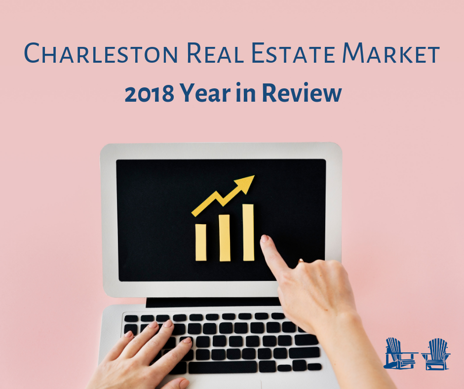 Charleston Real Estate Market Stats