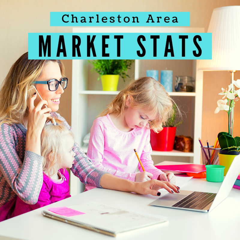 Charleston Area Market Stats April 2020