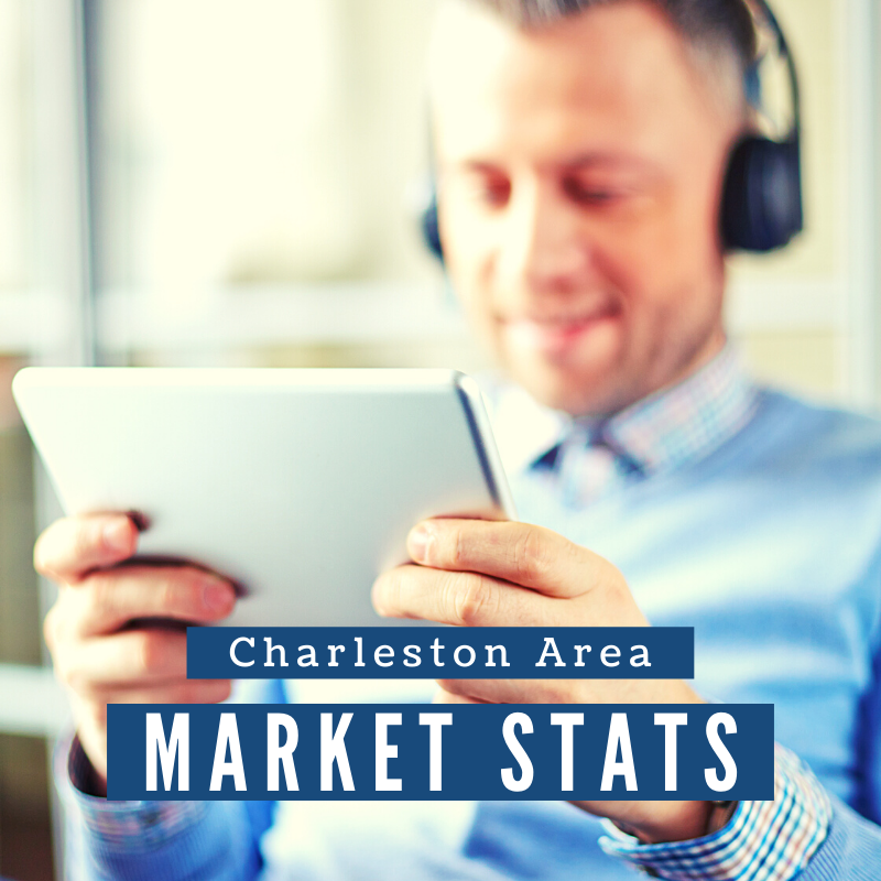 Charleston Area market stats through August 2020