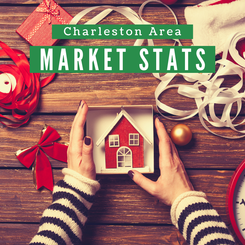 Charleston Market Stats through November 2020