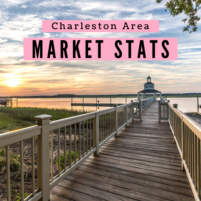 Charleston Area Stats thru December 2020